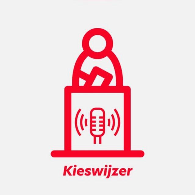 KiesWijzer